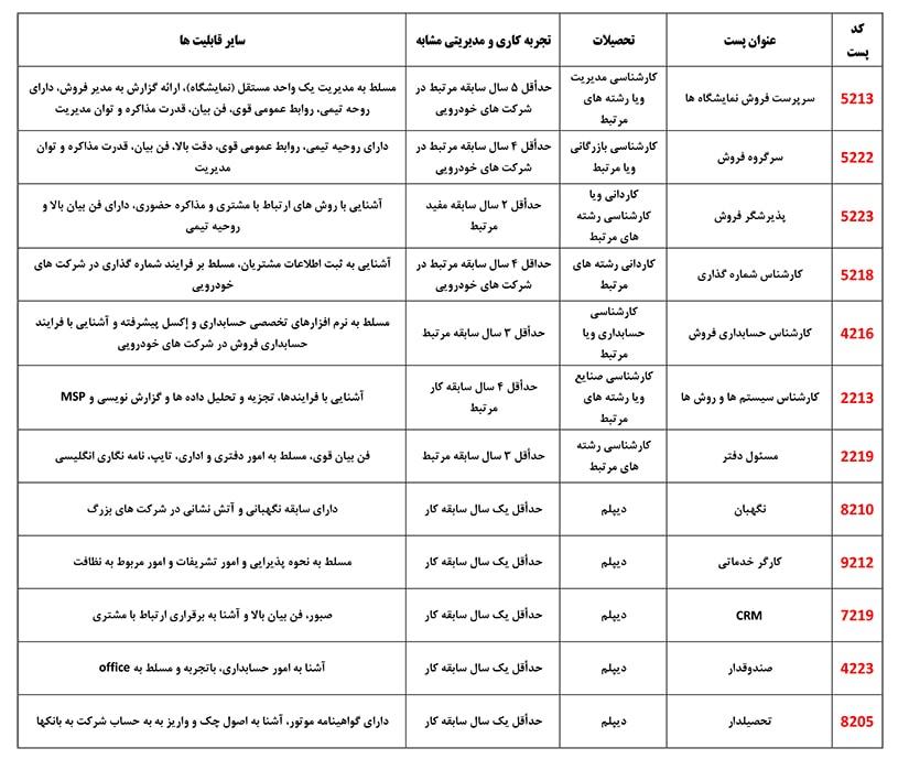work with arian motor همکاری با آرین موتور